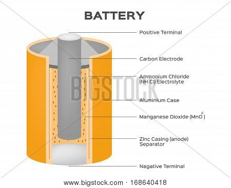 dry cell battery vector diagram on white background