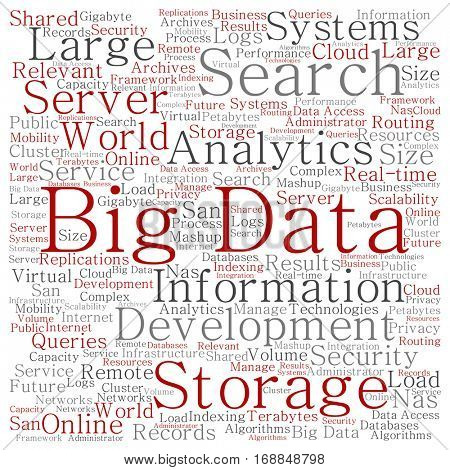 Concept or conceptual big data large size storage systems square word cloud isolated on background metaphor to search analytics world information, nas, development, future internet mobility