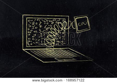 Laptop's Cpu Module Out On A Spring