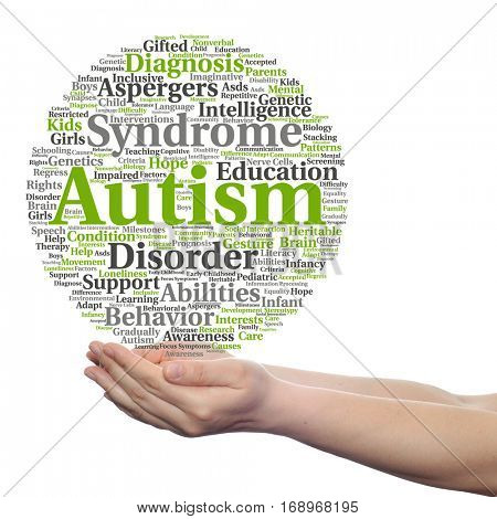 Concept conceptual childhood autism syndrome symptoms disorder abstract word cloud held in hands isolated on background for health, work depression problem exhaustion breakdown deadlines risk pressure