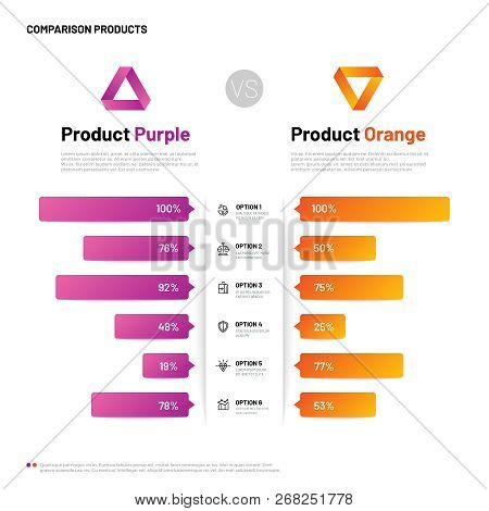 Comparison Infographic. Bar Graphs With Compare Description. Comparing Infographics Table. Choosing