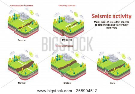 Seismic Activity Earth Crust Stresses Vector Isometric Diagram