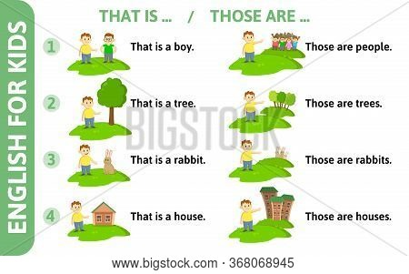 English For Kids Playcard. Pronouns That, Those, Demonstratives Game-card With Text And Cartoon Char