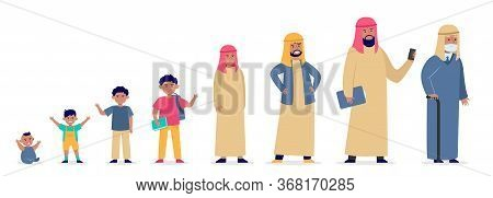 Muslim Man In Different Age. Development, Child, Life Flat Vector Illustration. Growth Cycle And Gen