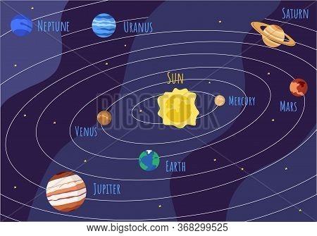 Cartoon Solar System Planets. Astronomical Observatory Planet, Sun, Venus Mercury Neptune Uranus And