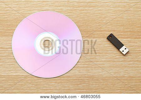 CD and USB drive