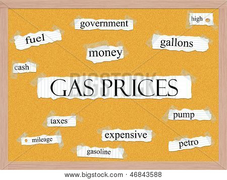 Gas Prices Corkboard Word Concept