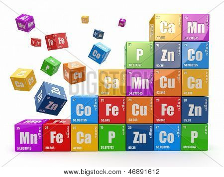 Chemistry concept. Wall from cubes wiyh periodic table of element. 3d poster