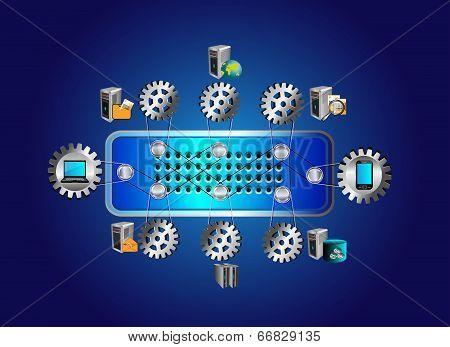 Enterprise Service Bus and application integration