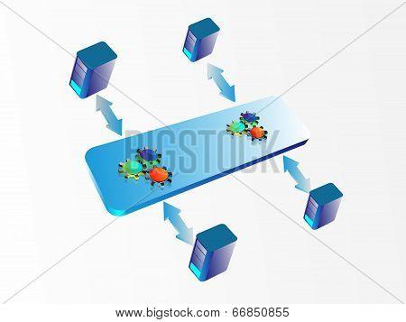 Enterprise Service Bus and Integration