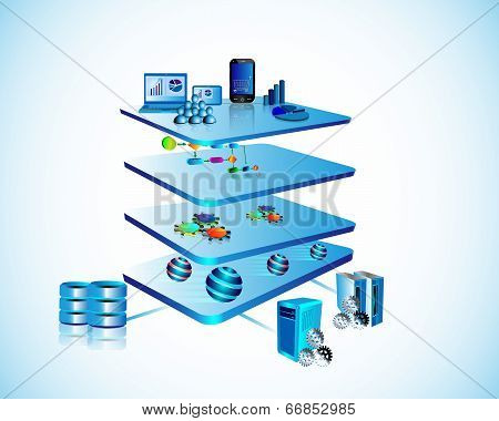 Enterprise Application Integration and Service Oriented Arhcitecture