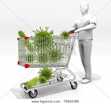 Shopping Cart Full Of Germs
