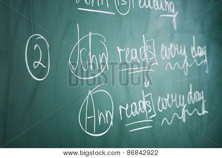 Grammar sentences on blackboard background
