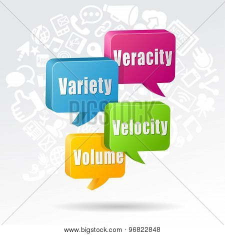 Big Data 4V definition : Volume, Velocity, Variety, Veracity poster