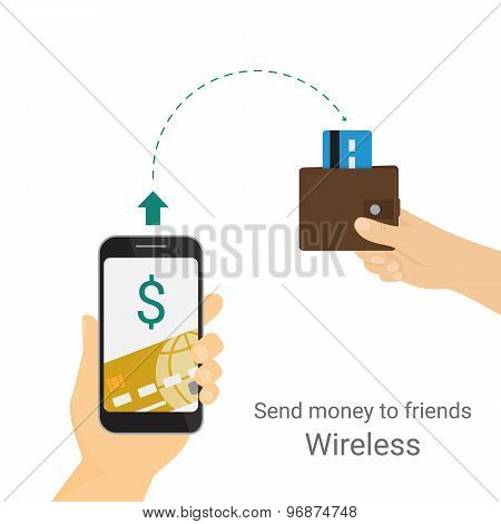 Sending money via mobile phone