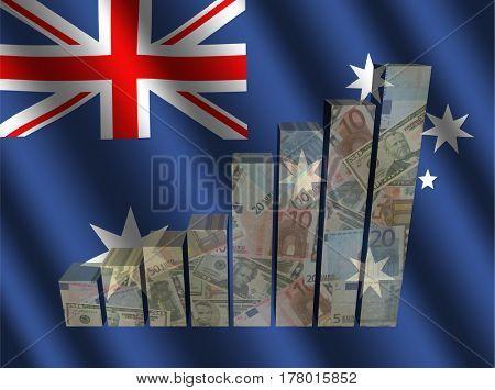 Currency graph on rippled Australian flag illustration
