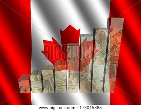 Currency graph on rippled Canadian flag illustration
