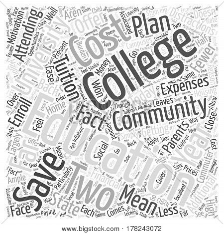 Financial Motivation for Two Year Education Word Cloud Concept