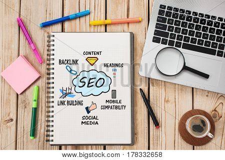 Search Engine Optimization (SEO) Concept On Work Desk With Magnifier And Laptop Computer