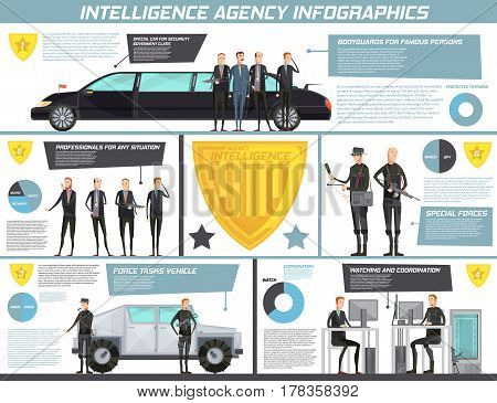 Intelligence agency infographics with bodyguard for famous persons watching and coordination special forces descriptions vector illustration
