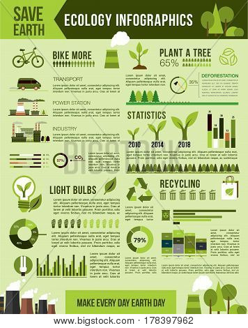Earth pollution and conservation infographics. Vector graph elements for tree planting, recycling, bike transport for emission and pollution. Statistics on energy consumption and factory residuals