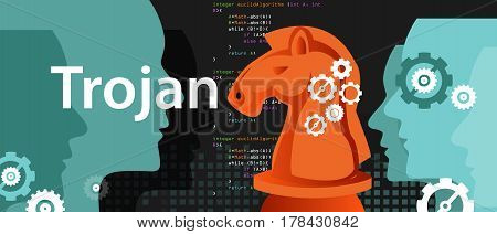 trojan horse virus mal-ware cyber security attack infection vector