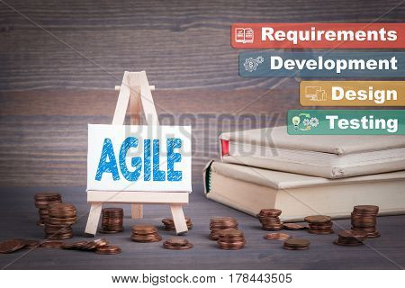 Agile software development, Business Concept. Miniature easel with small change.