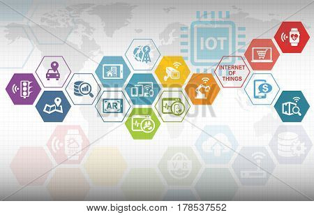 Internet of Things IOT Background with various icons