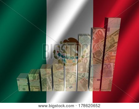 Currency graph on rippled Mexican flag 3d illustration