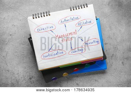 Notebook with MANAGEMENT STYLES diagram on grey background