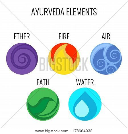 Ayurveda vector elements and doshas icons isolated on white. Vata with ether and air, pitta with fire and water signs, kapha earth doshas body types. Alternative medicine symbols logos in flat style