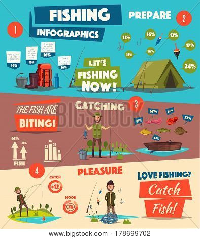 Fishing infographic template design. Fishing sport and camping infochart of fishermen with fish catch, fishing boat, rod and tackle, outdoor activity equipment, supplemented by graph, percentage chart