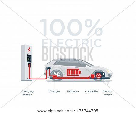 Electric Car Scheme Simplified Diagram Of Components