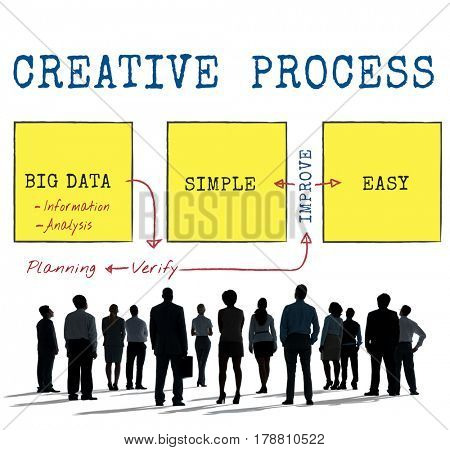 Work flow Methods Creative Process Graphic Diagram Word