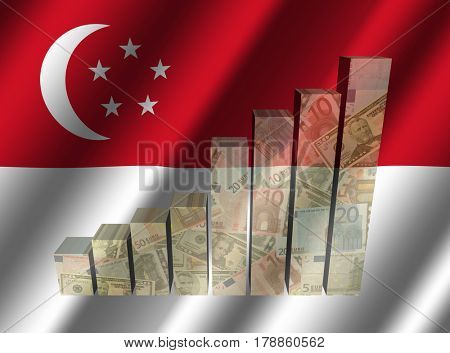 Currency graph on rippled Singapore flag 3d illustration