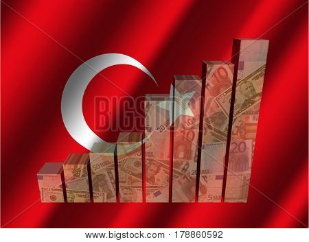 Currency graph on rippled Turkish flag 3d illustration
