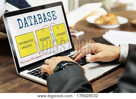 Database E-business Browse Communication Connection