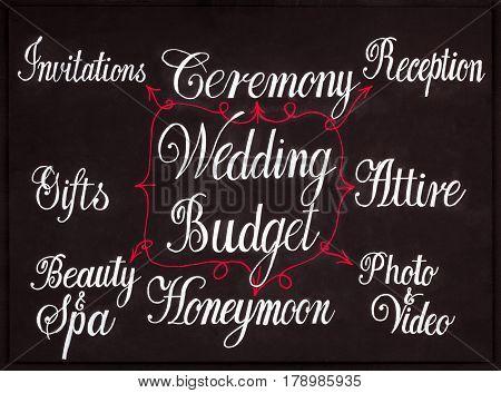 Wedding budget concept diagram handwritten with chalk on blackboard in calligraphy