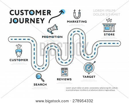 Simple Web Design Of Infographic Template Representing Journey Of Customer Isolated On White Backgro