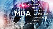 MBA - Master of business administration, e-learning, education and personal development concept. poster
