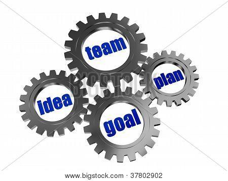 Idea, Team, Plan, Goal In Silver Grey Gearwheels