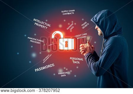 Malicious Hacker Look Forward To Steal Corporate Data. Corporate Company Data Leakage And Bad Securi