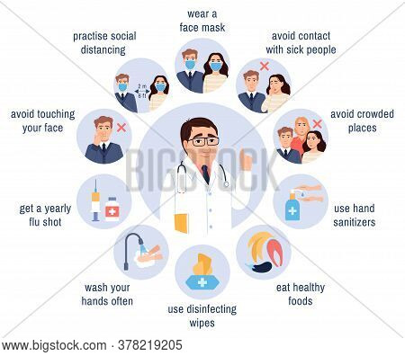 Flu Virus Prevention Icons Set On White Background. Viral Infection Protection Concept. Male Doctor