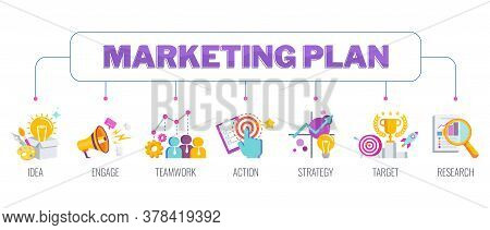 Marketing Plan Banner. Marketing Mix Infographic Flat Vector Illustration. Strategy And Management.