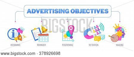 Advertising Objectives Banner With Set Of Icons. Marketing Strategy. Reminder, Positioning And Reten