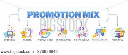 Promotion Mix Banner With Icons. Promotion Marketing Strategy. Flat Vector Illustration.
