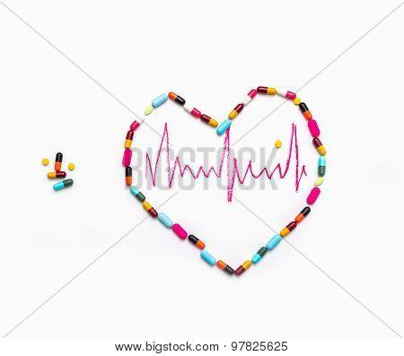 Medical For Heart.