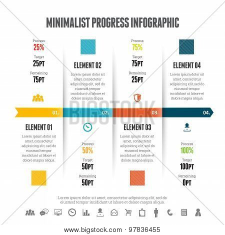 Minimalist Progress