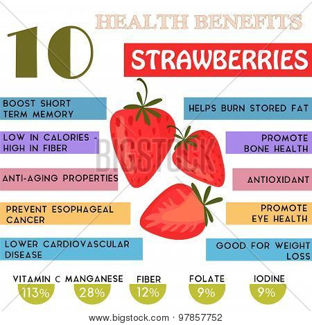10 Health Benefits Information Of Strawberries. Nutrients Infographic,  Vector Illustration. - Stock