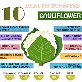 10 Health benefits information of Cauliflower. Nutrients infographic vector illustration. - stock vector poster